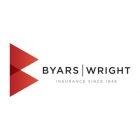 Byars|Wright Insurance - Gardendale, AL